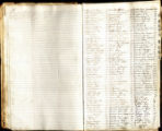 St. Gall Death Register 1873-1894, Index-C