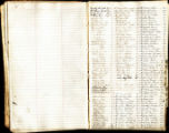 St. Gall Death Register 1873-1894, Index-M