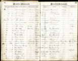 St. Gall Death Register 1873-1894, page 26; June 1880-September 1880